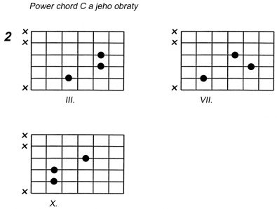 Power chord C a jeho obraty