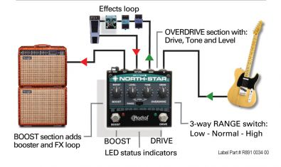 Tonebone North-Star - overdrive a power booster