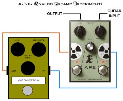 J. Rockett Audio Designs: Analog Preamp Experiment